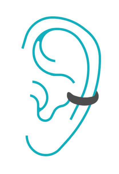 Ear cuff omdoen stap 3